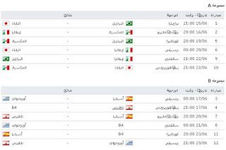 جدول مواعيد مباريات بطوله كاس العالم للقارات المقامة في البرازيل 2014