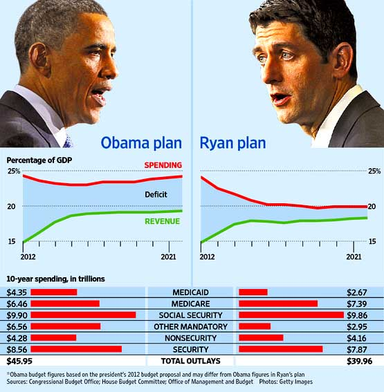 Obamacare Vs. Ryancare