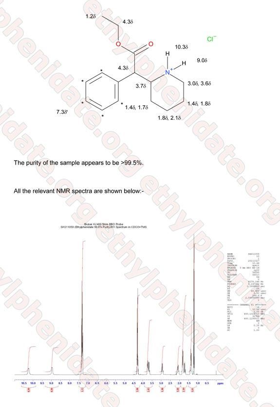 Ethylphenidate Analysis 1H NMR Page 2