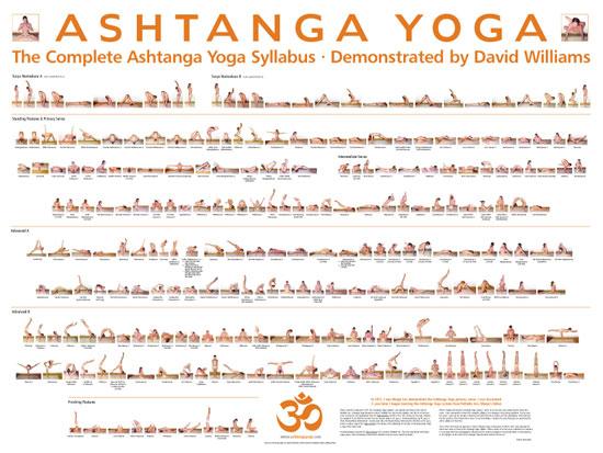 Krishnamacharya's Original Ashtanga Vinyasa Krama Yoga ...