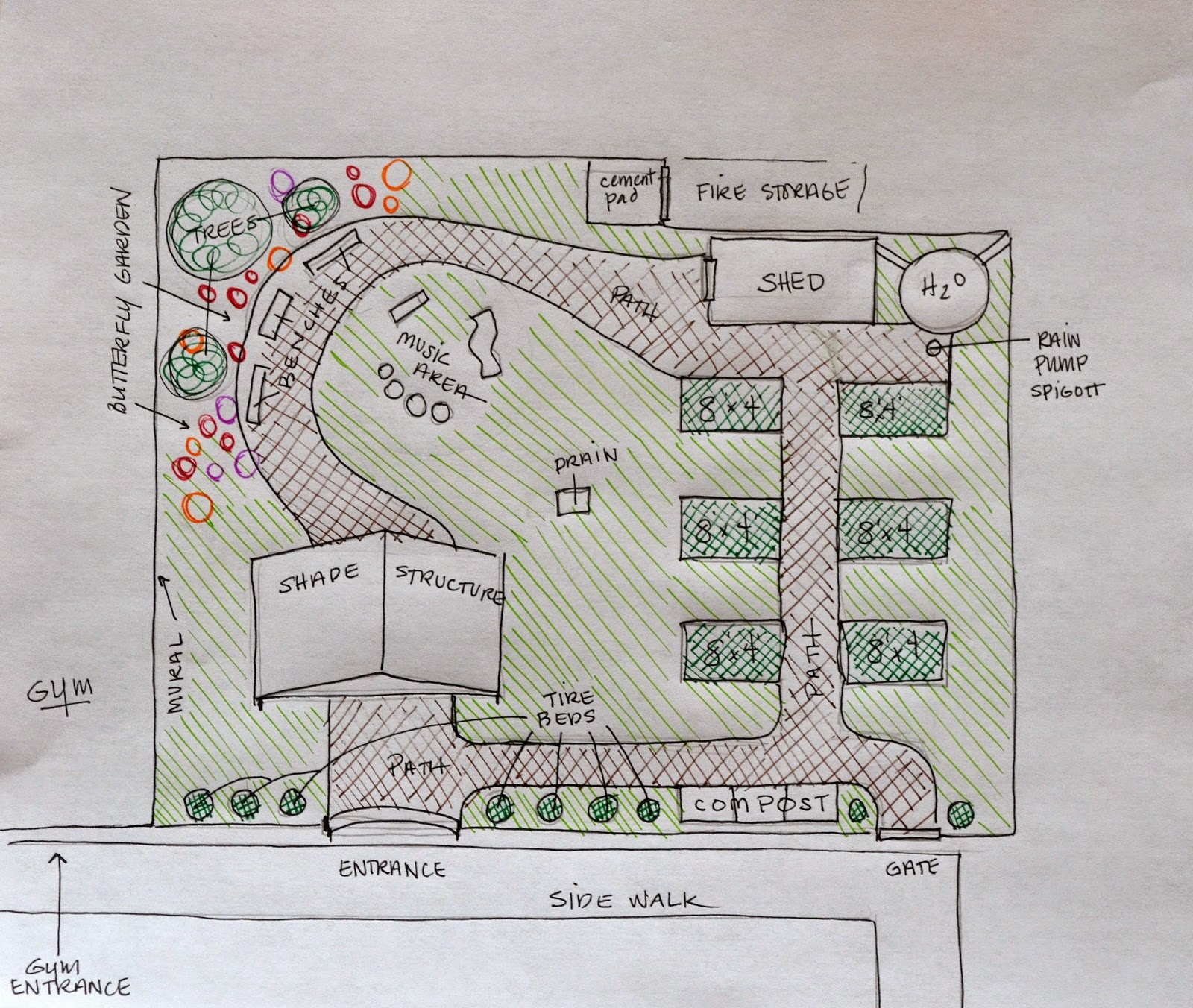 La maison boheme creating community a school garden for School garden designs