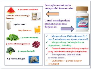 Kelebihan Vita-Lea for Children