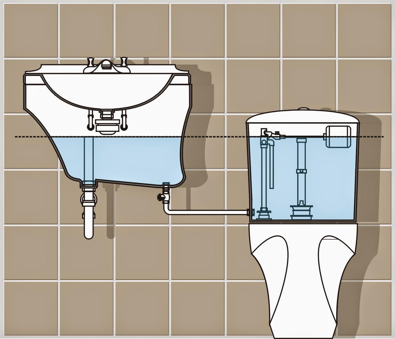 Nuestro recurso hidr co ahorrar agua desde nuestra for Sistemas de ahorro de agua