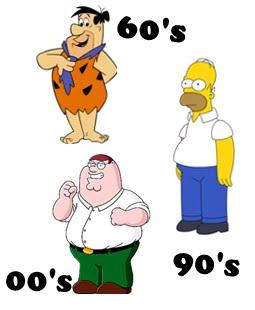 Animación: 50 años en Prime-Time.