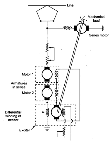 3 4 Motor Wiring Diagram together with 3 Phase Induction Motor Winding furthermore puter Schematic Diagram additionally Mag ic Relay Circuit Diagram moreover Electrical Engineering Projects. on wound rotor motor wiring diagram