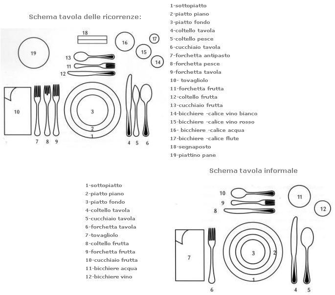 Il bon ton a tavola atmospherae fine catering - Ordine portate galateo ...