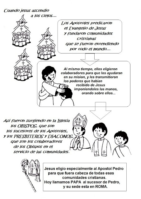 Rito Del Matrimonio Catolico Fuera De La Misa : La catequesis recursos el sacramento del orden
