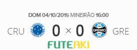 O placar de Cruzeiro 0x0 Grêmio pela 29ª rodada do Brasileirão 2015