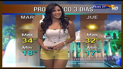 Mexican Tv Weather Girls