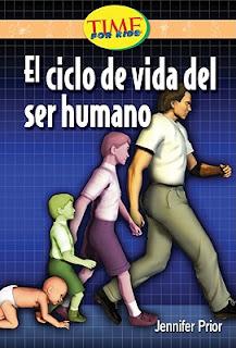 Claves Del Estudio Del Desarrollo Humano Y Su Ciclo Vital