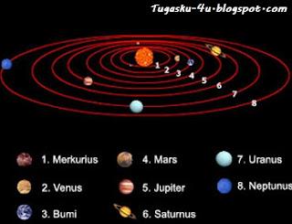 alam semesta dan tata surya