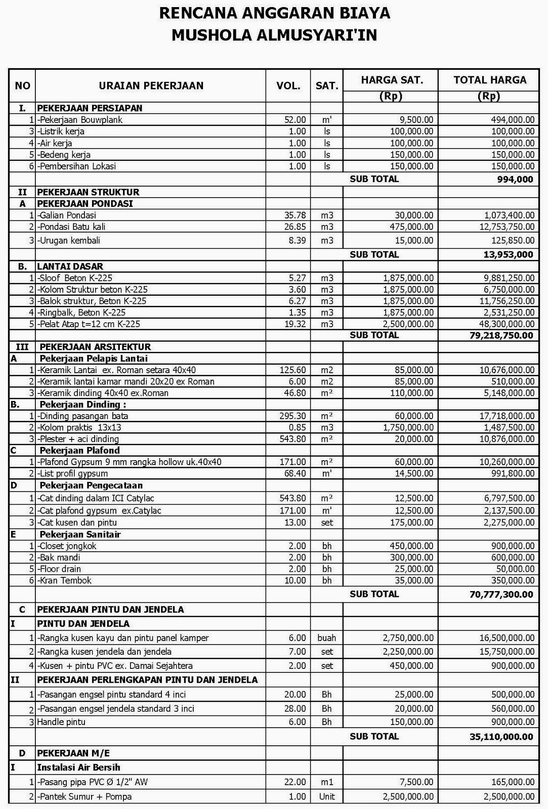 Rencana Anggaran Biaya Pembangunan Masjid Rencana Anggaran Biaya Yang