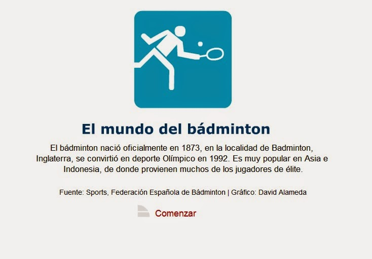 http://www3.gobiernodecanarias.org/medusa/contenidosdigitales/programasflash/EdFisica/Deportes/badminton/badminton.swf