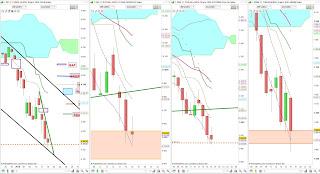 Nouvelle attaque contre les indices boursiers mais les supports tiennent.  2