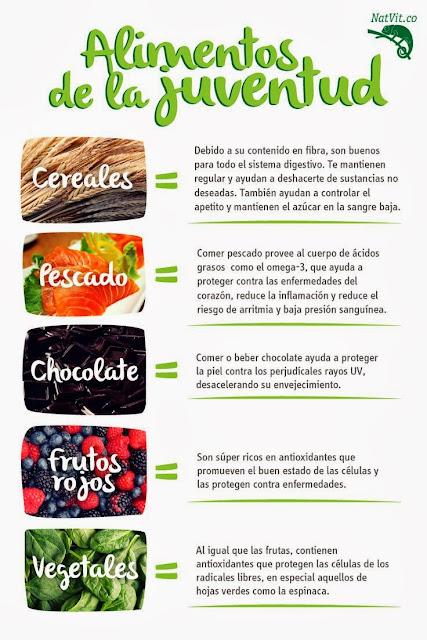 Cocina y bienestar alimentos de la juventud - Alimentos que no engordan para cenar ...