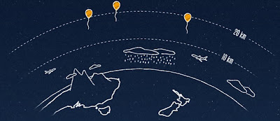 PROJECT LOON Working - Technocratvilla.com