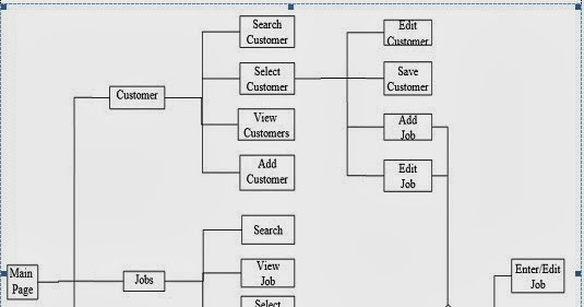 Tatha dnnjx hipo hierarchy input process output ccuart Image collections