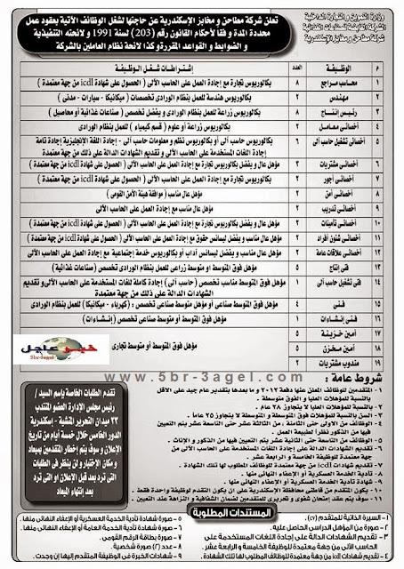 اعلان وظائف وزارة التموين والتجارة الداخيلة  للمؤهلات العليا والمتوسطة والفوق متوسطة