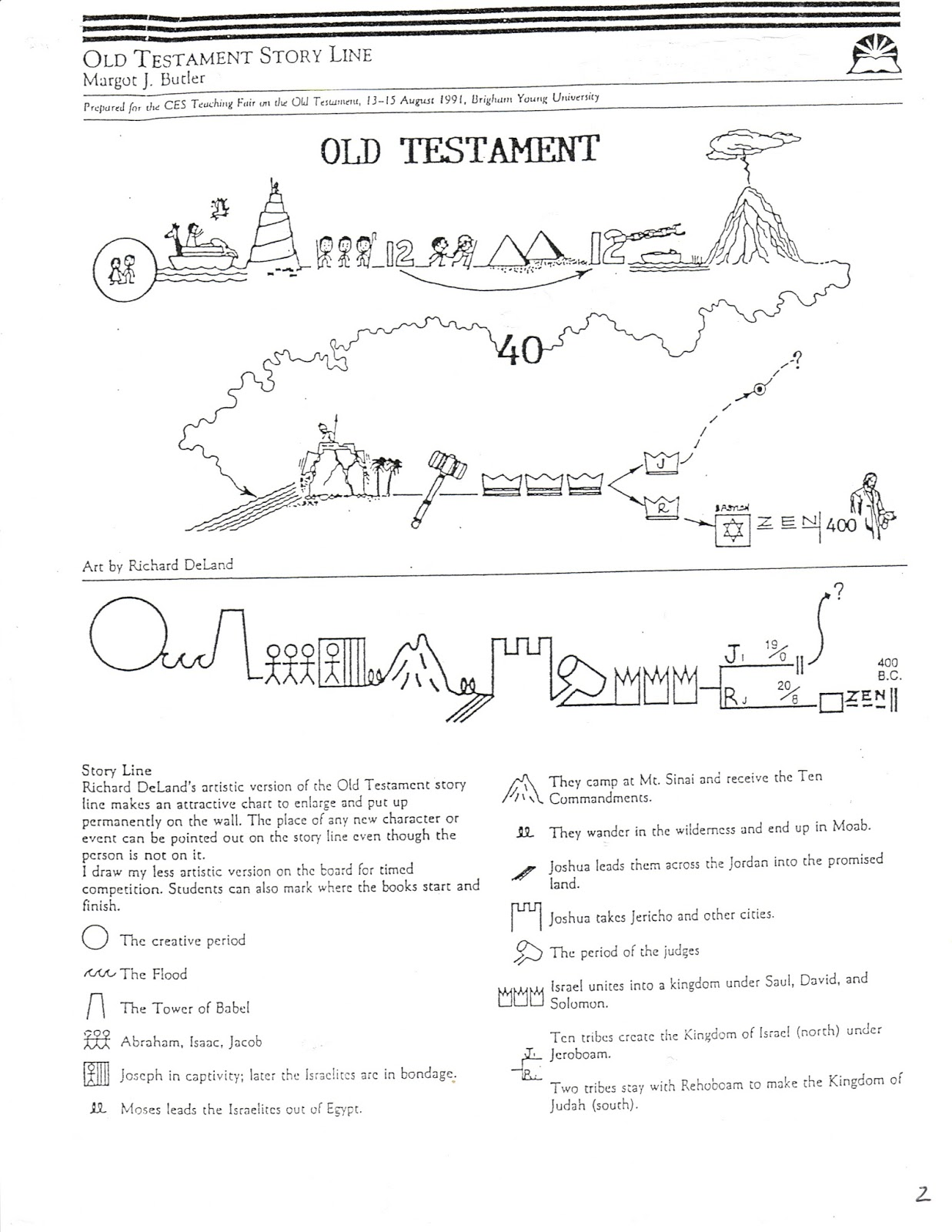 It's just a graphic of Candid Old Testament Timeline Printable