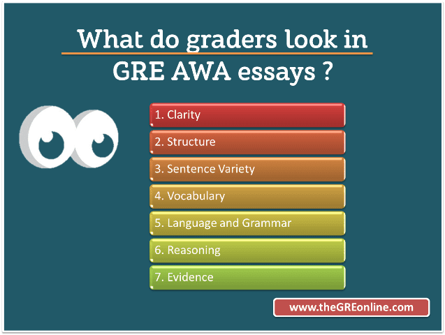 gre awa sample essays