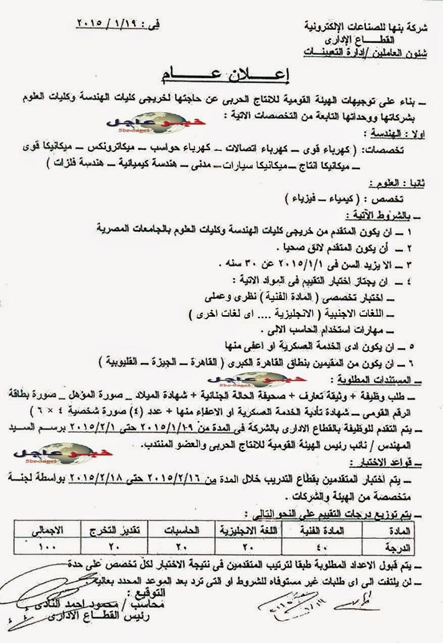 الاعلان الرسمى لوظائف الهئية القومية للإنتاج الحربى للمؤهلات العليا نهايتة 1 فبراير 2015