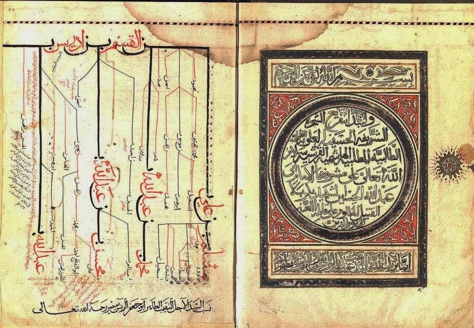 البيوتات والاسر الحسينية