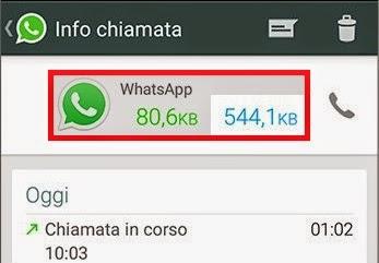 Chiamate WhatsApp: quanto consumano in mega e traffico dati?