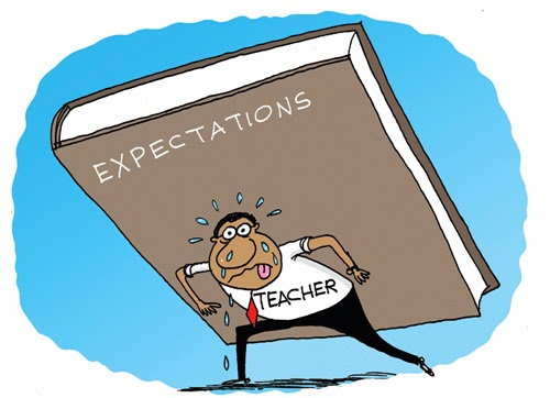expectations of a teacher There are three key elements that teachers should include in the process of setting boundaries and expectations for young children.