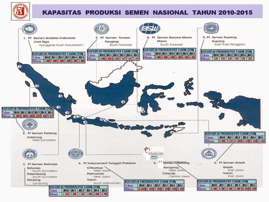 Pusat Keunggulan Ekonomi Indonesia