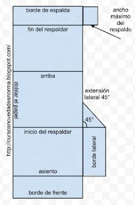 Patrón de funda para sillón modular, respaldo