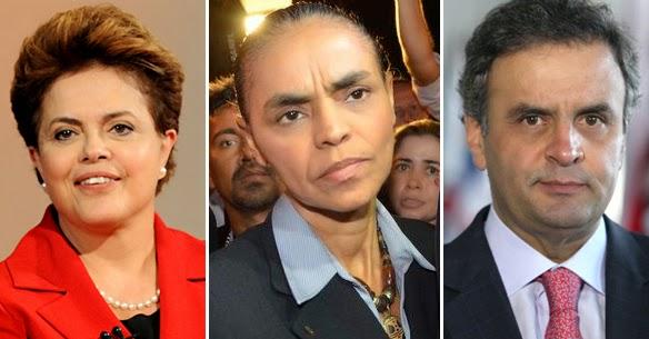 Datafolha: Dilma tem 40%; Marina 27% e Aécio 18%.