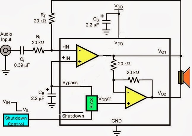 High Voltage 3 Watt Audio Power Amplifier