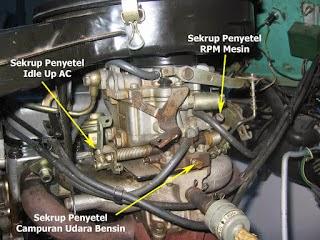 cara service karburator mobil sendiri di rumah
