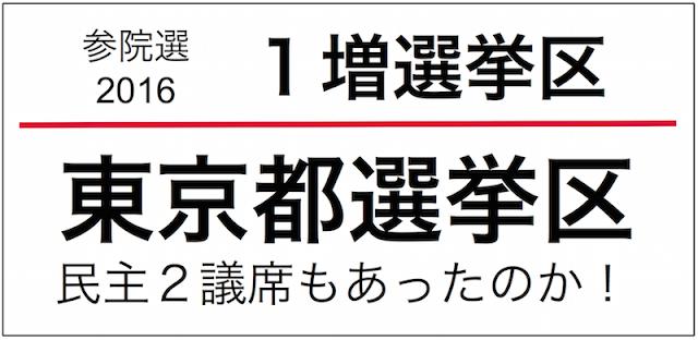 2016年7月に行われる第24回参議院議員選挙、東京都選挙区の情勢。今回1増で、当選者は5人出る。民主党政権下で2議席を確保した民主党は、この議席を確保できるのか。5議席目を共産の小池晃が確保できるのか。自民は前回2010年の第22回参院選と同じように2議席を確保できるのかなどに注目しておきたい。
