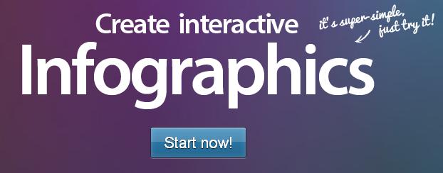 Сервис Infogr.am: как самому создать инфографику