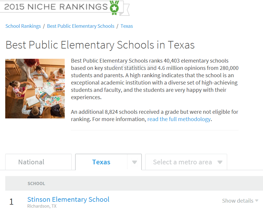 https://k12.niche.com/stinson-elementary-school-richardson-tx/