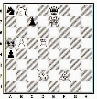 Problema de mate en 2 compuesto por Vojtech Kosek (1° Mención de honor - La Stratégie 1900-01)