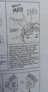 Whole Brain Child Workbook sample 1