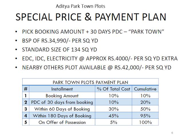 Aditya Park Town Plots Payment Plan