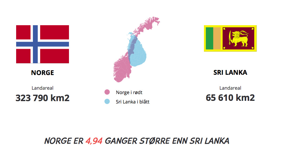 hvor mange bor i norge