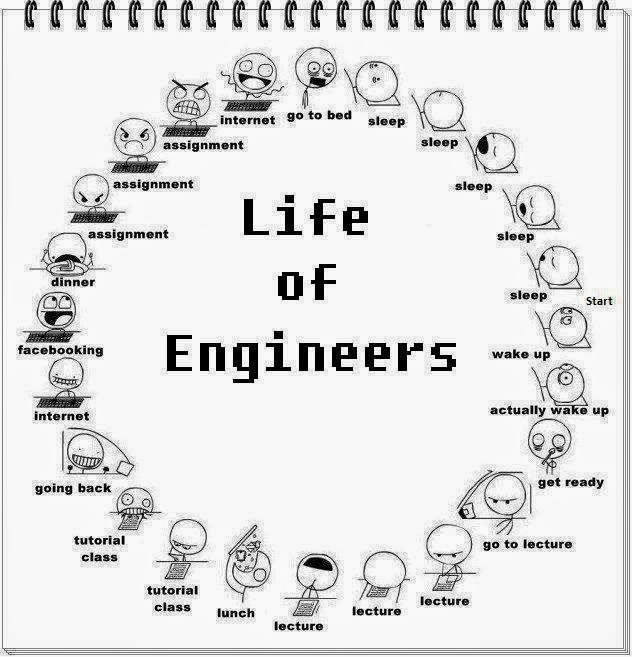 electrical and electronic engineering forum  a day in the life of an engineering student