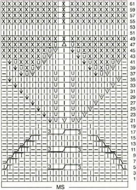 grafico tejido con dos agujas. punto flor o tulipan