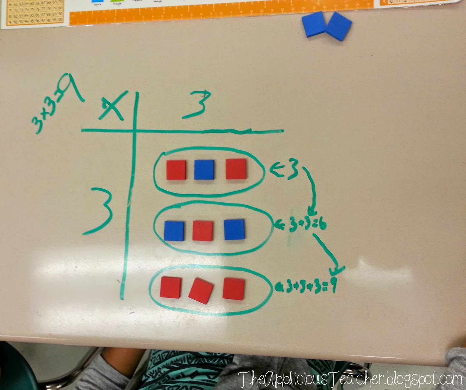 strategy for using an array to solve multiplication