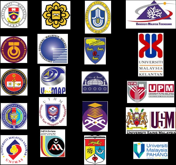 Sudut Kaunseling Kerjaya Senarai Ipta Malaysia