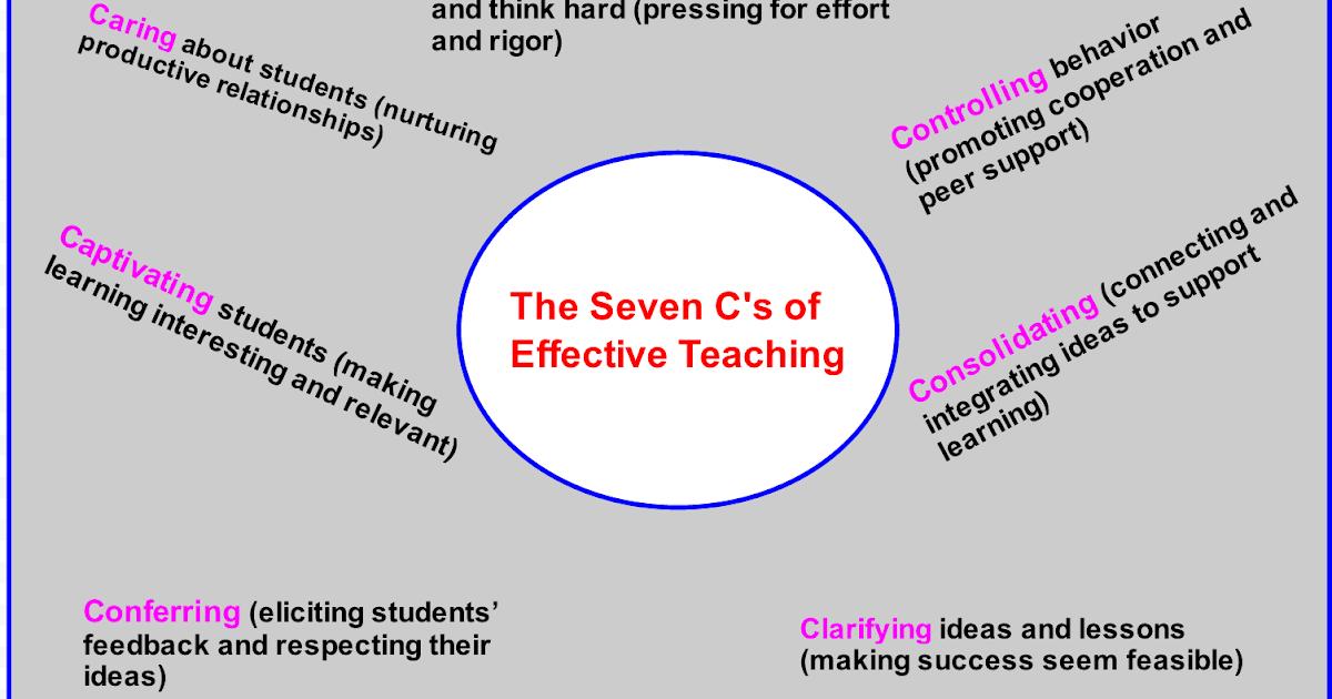 The 7 Cs of Effective 21st Century Teaching