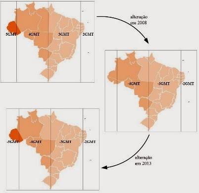 Geografalando  FUSO HORRIOS BRASILEIROS
