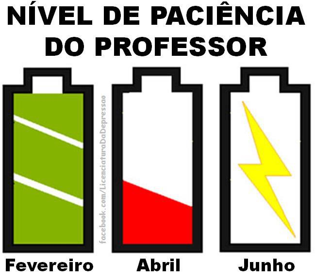 Resultado de imagem para profissão professor