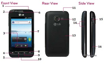 LG Optimus 2 AS680 Manual User overview