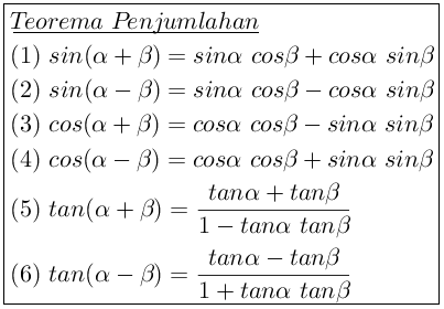 http://soulmath4u.blogspot.com/2014/02/rumus-rumus-trigonometri.html