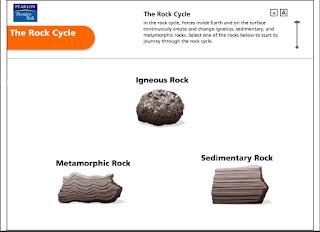 Animasi Siklus Batuan (Rock Cyrcl)